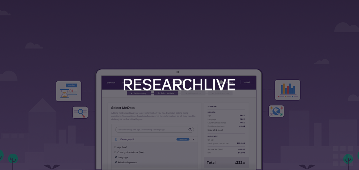 Research Live CitizenMe