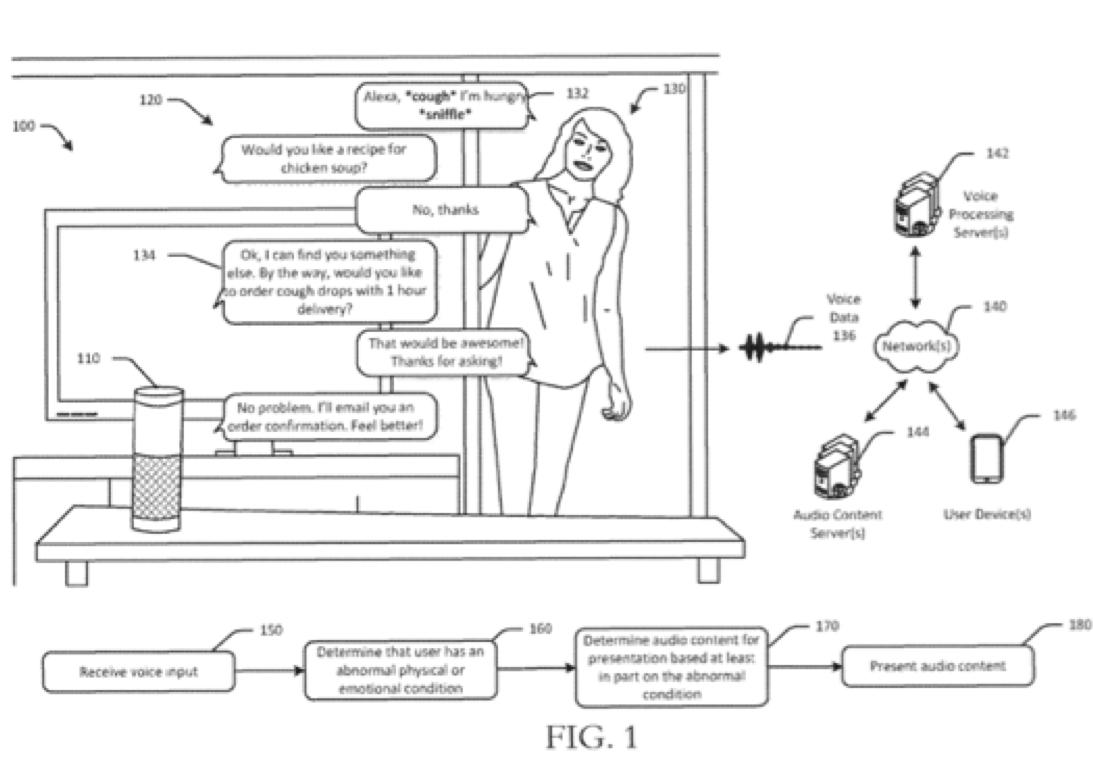Amazon listening patent