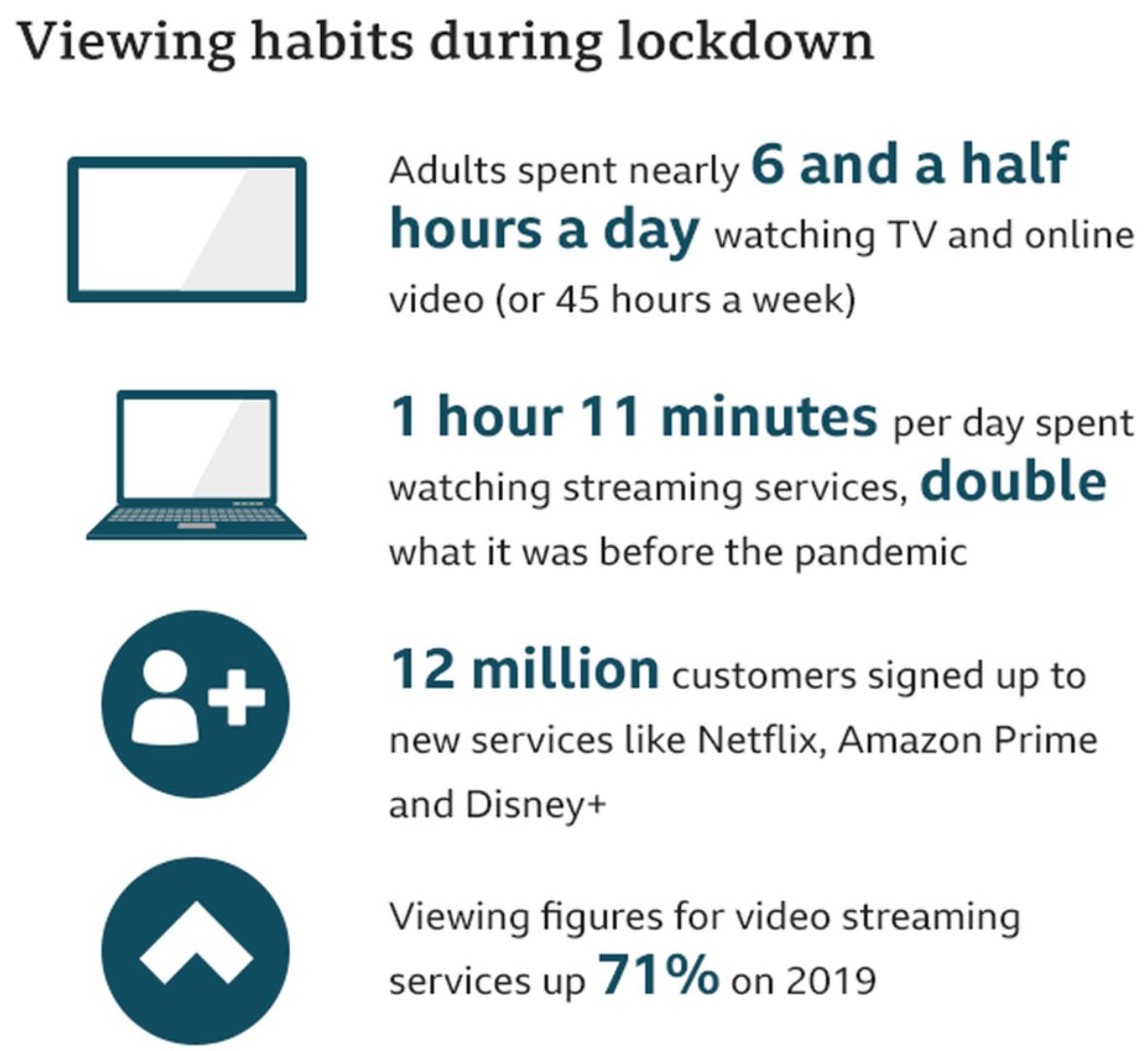 BBC UK Lockdown facts
